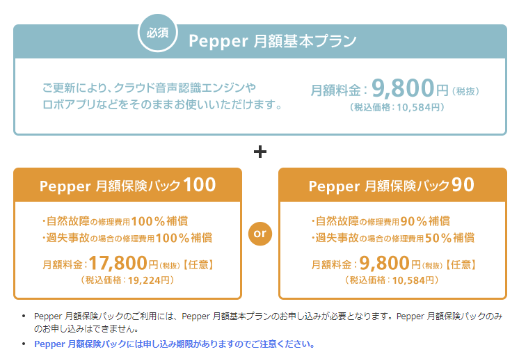 pepper_plan